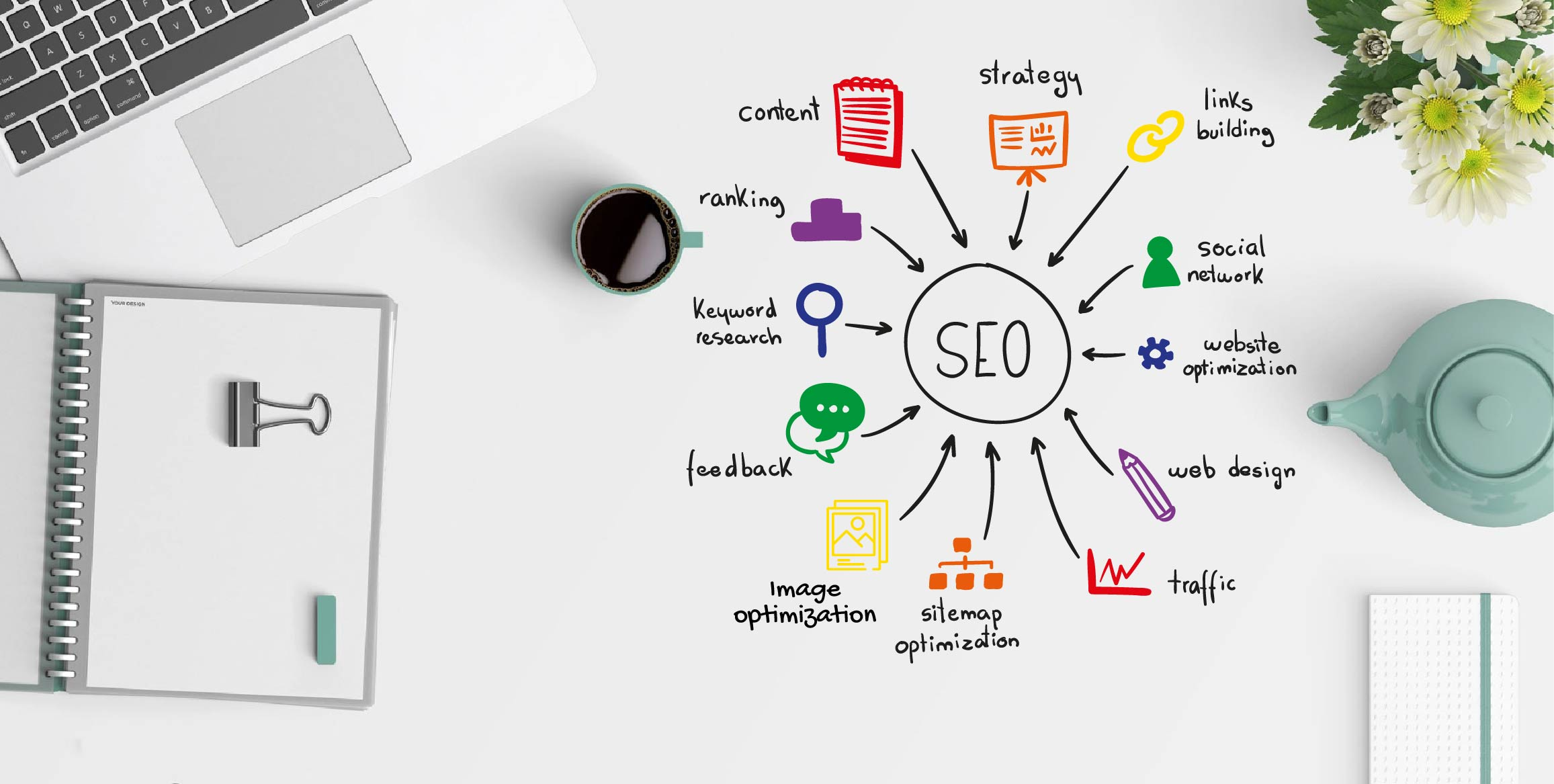 latest-seo-strategy-in-2020